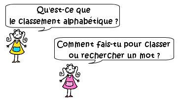 Cours de Français CE1 - Le classement alphabétique ...