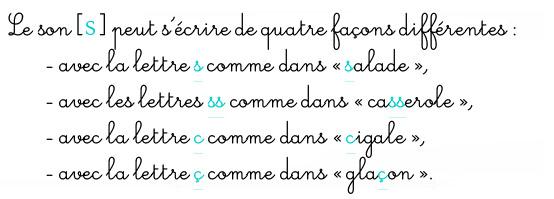 Cours De Francais Le Son S S Ss C C Maxicours Com