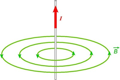 Champ d induction magnétique