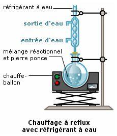 Cours De Physique Chimie Rendement D Une Synthese Maxicours Com