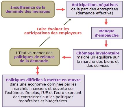 auto assurance chômage fonction publique