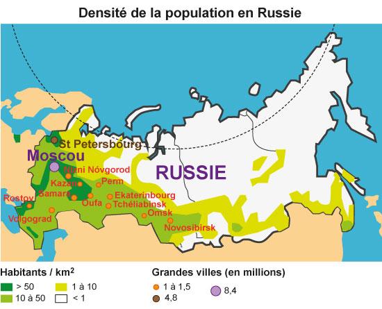 continent de la russie