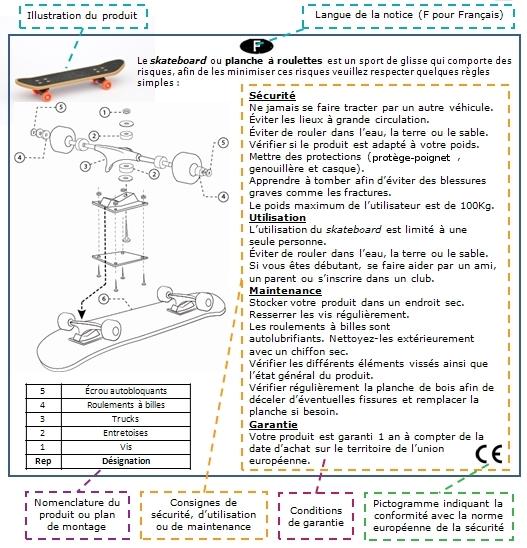 Cours de technologie 6 e les informations d une notice d utilisation