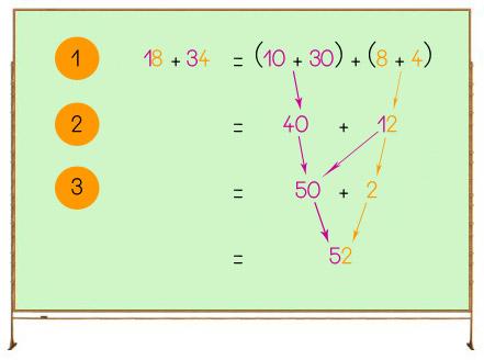 Cours de maths CP - Connaître et poser l'addition avec ...