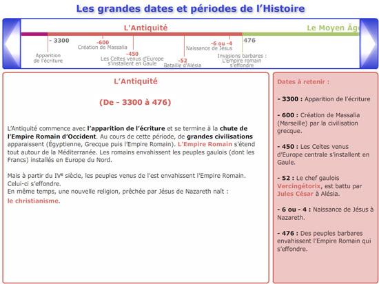 Cours De Histoire Geographie Cm2 Les Grandes Dates Et Les Grandes