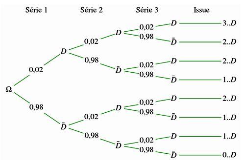 Exercices de Mathématiques de 1ère ES - Statistiques et ...