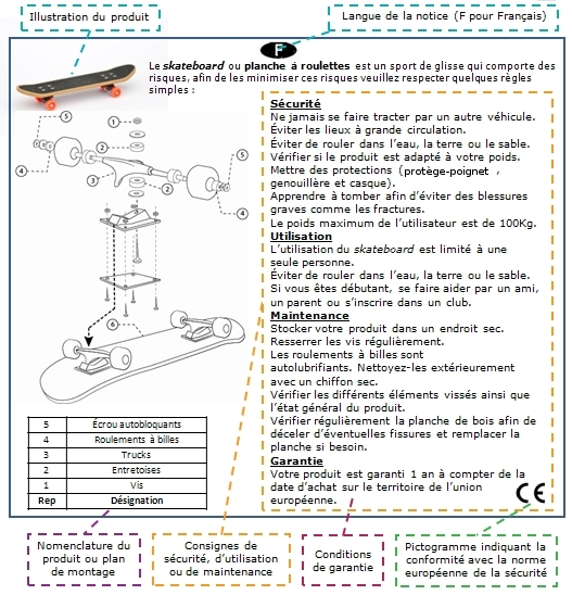 Cours de technologie les informations d 39 une notice d for Utilisation d un ohmmetre