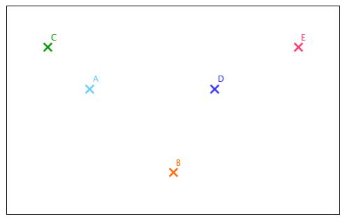 Exercices de Mathématiques de CM2 - Géométrie | Maxicours